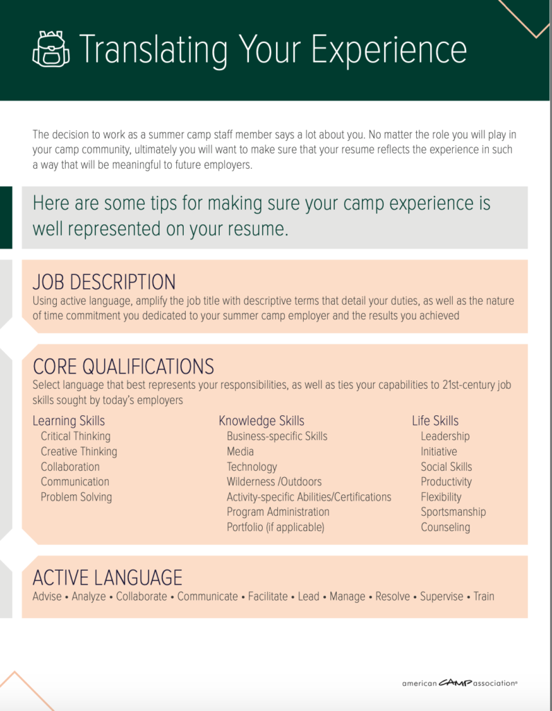 translating your experience to your resume